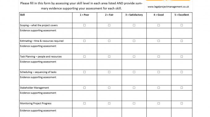free self assessment personality test pdf