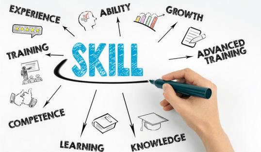 Skills-lpm-training